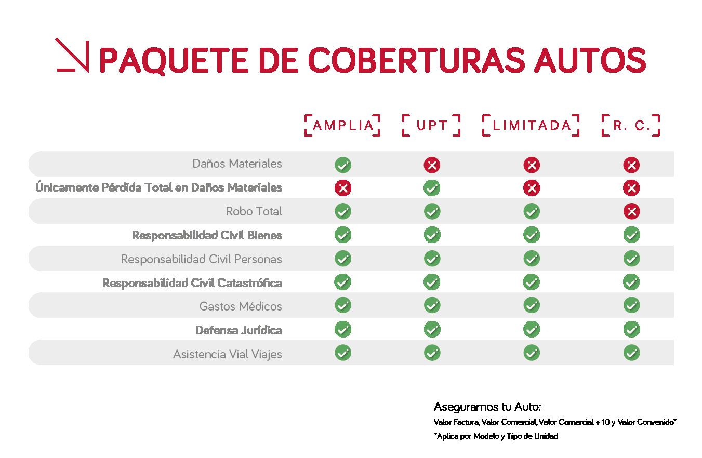 292fb85e468 ANA SEGUROS - Nuestros seguros - Autos